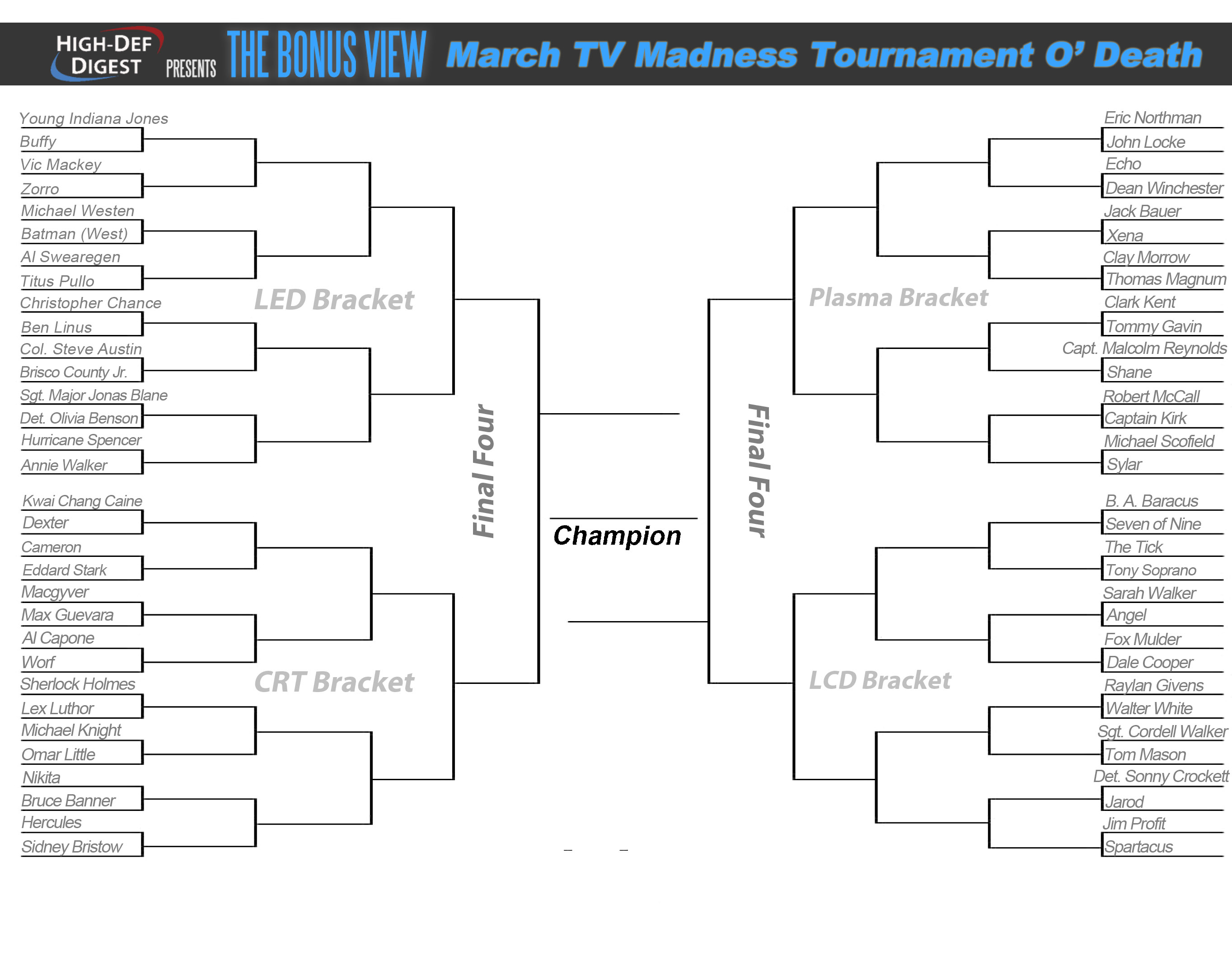 March Madness Bracket Builder   Search Results   Calendar 2015