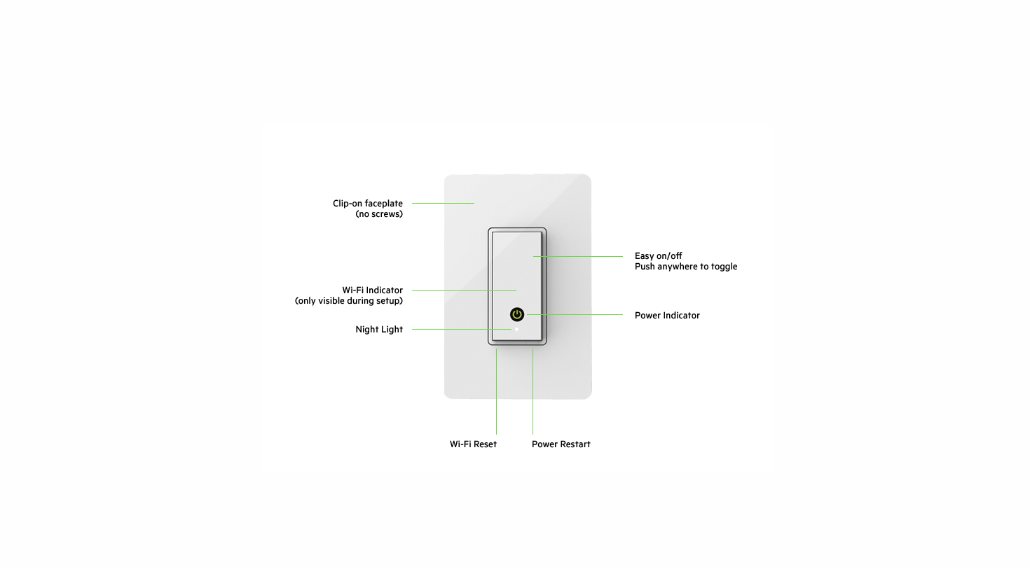 house wiring 4 way switch diagram images way 4 way switch wiring diagram on wemo light switch wiring