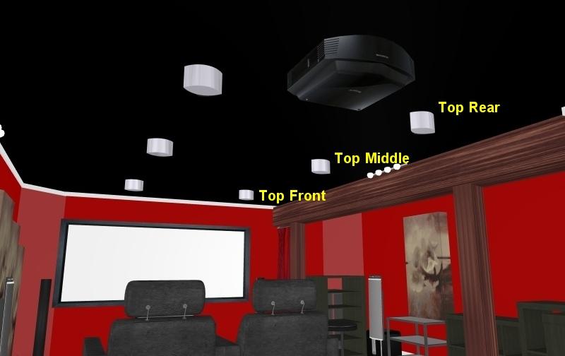 Ceiling Speaker Locations