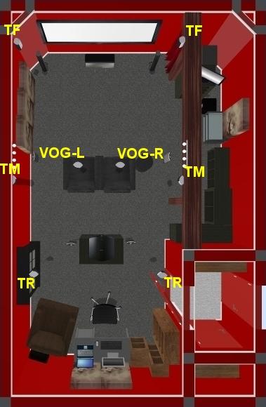 Cinema Zyberdisc Height Speaker Layout