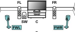 Front Wide Speaker Layout 7-1