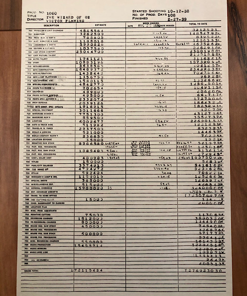 2009 70th Anniversary Ultimate Collector's Edition Blu-ray Call Sheet