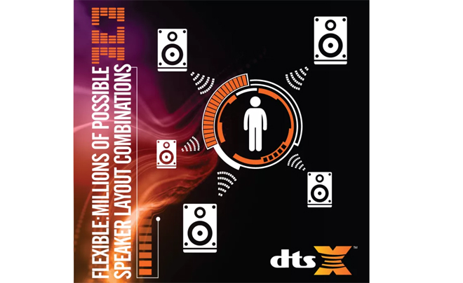 What Are Dts >> What Is Dts X High Def Digest