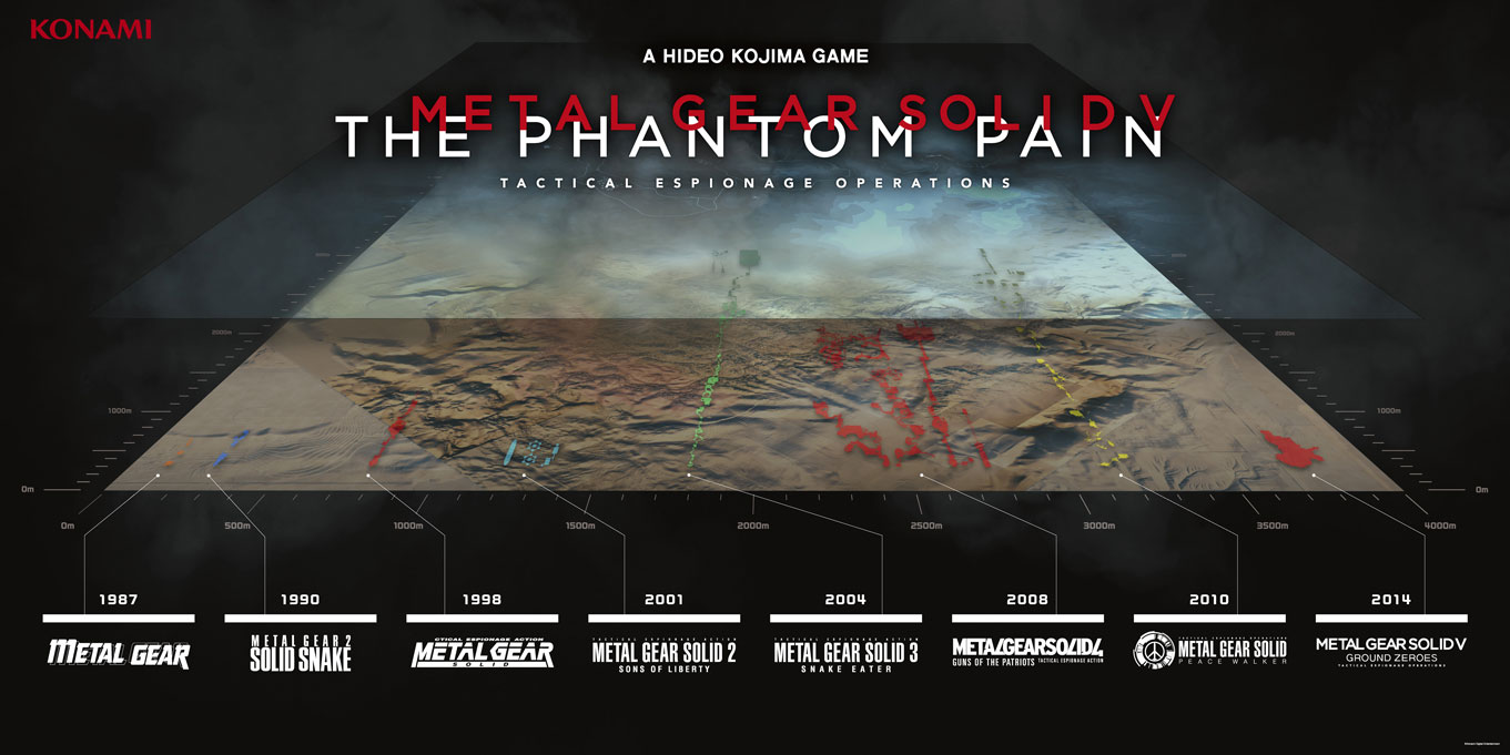 Metal Gear Solid V: The Phantom Pain Map