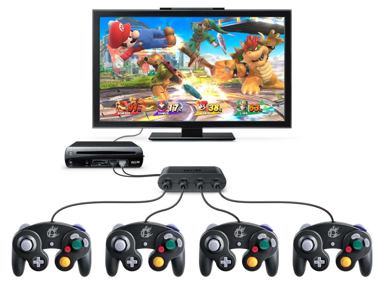 GameCube Controller Adapter for Wii U four player example